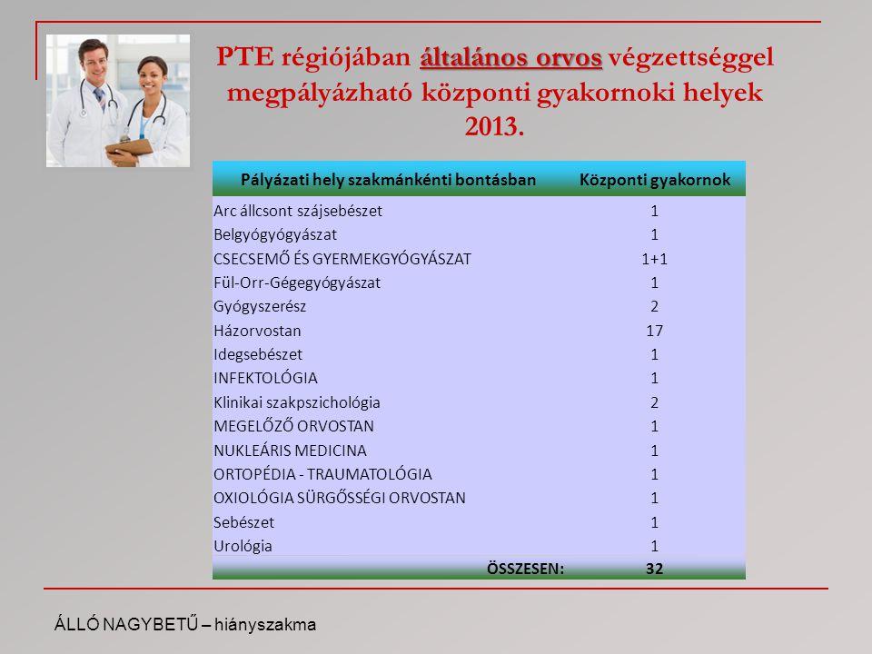 általános orvos PTE régiójában általános orvos végzettséggel megpályázható központi gyakornoki helyek 2013. ÁLLÓ NAGYBETŰ – hiányszakma Pályázati hely