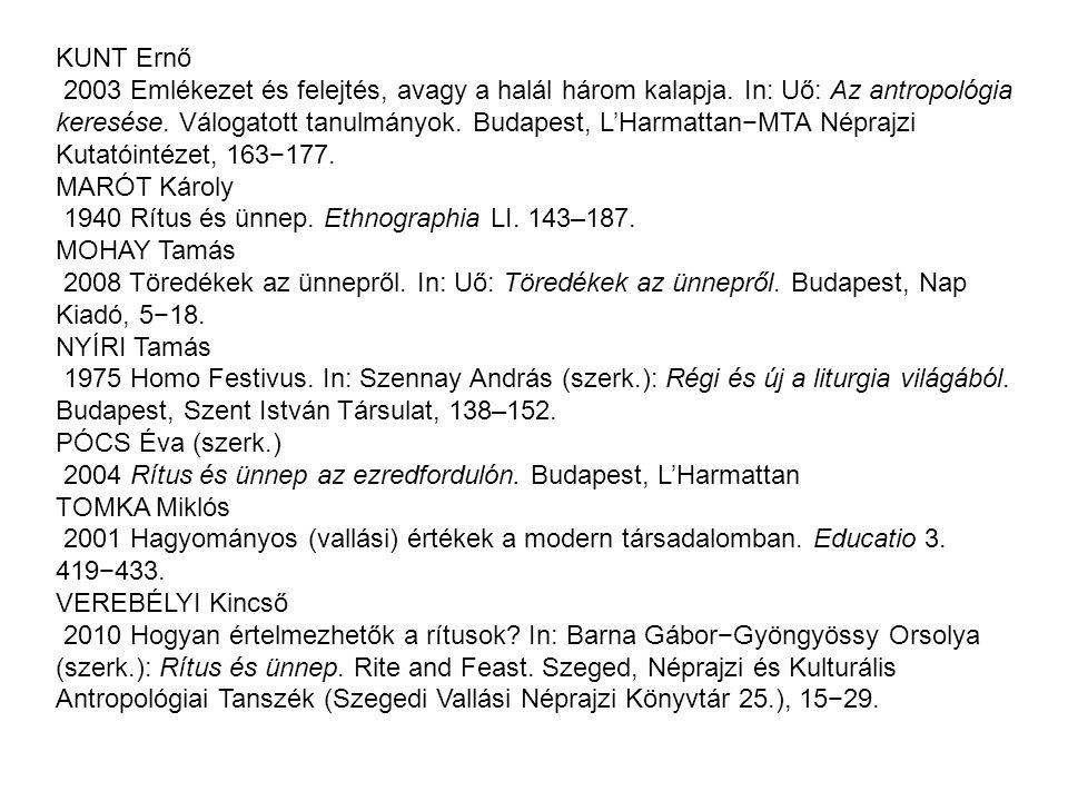 KUNT Ernő 2003 Emlékezet és felejtés, avagy a halál három kalapja. In: Uő: Az antropológia keresése. Válogatott tanulmányok. Budapest, L'Harmattan−MTA