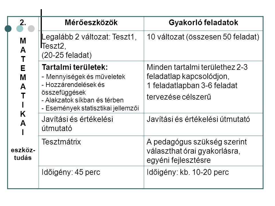 2. M A T E M A T I K A I eszköz- tudás MérőeszközökGyakorló feladatok Legalább 2 változat: Teszt1, Teszt2, (20-25 feladat) 10 változat (összesen 50 fe