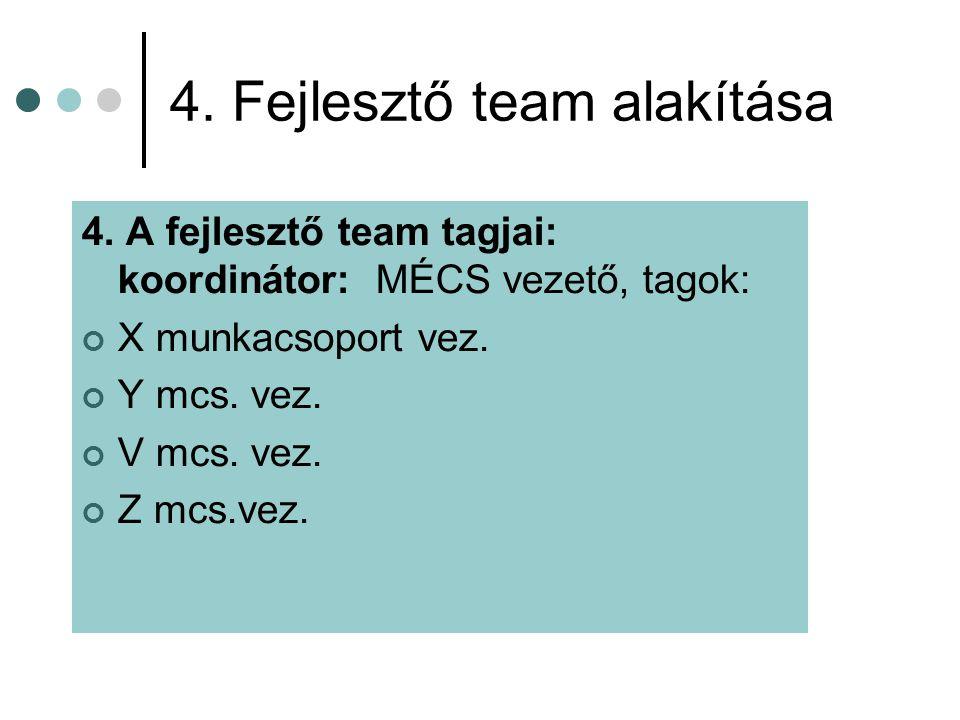 4.Fejlesztő team alakítása 4.