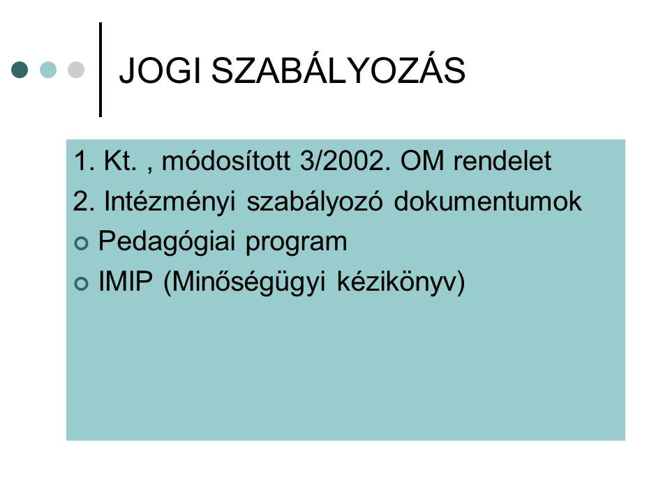 JOGI SZABÁLYOZÁS 1.Kt., módosított 3/2002. OM rendelet 2.