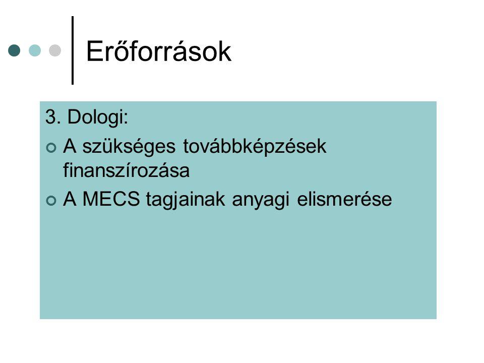 Erőforrások 3. Dologi: A szükséges továbbképzések finanszírozása A MECS tagjainak anyagi elismerése