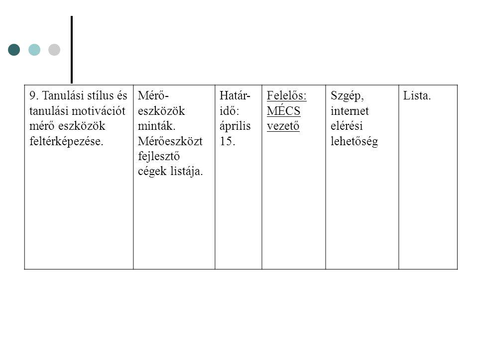 9.Tanulási stílus és tanulási motivációt mérő eszközök feltérképezése.