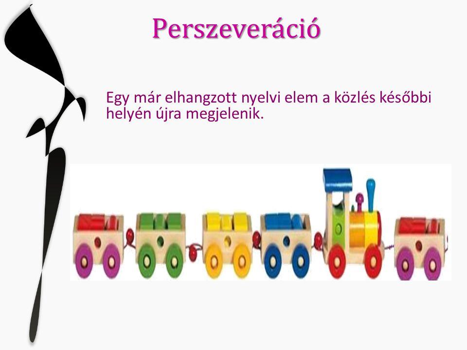 Perszeveráció Egy már elhangzott nyelvi elem a közlés későbbi helyén újra megjelenik.