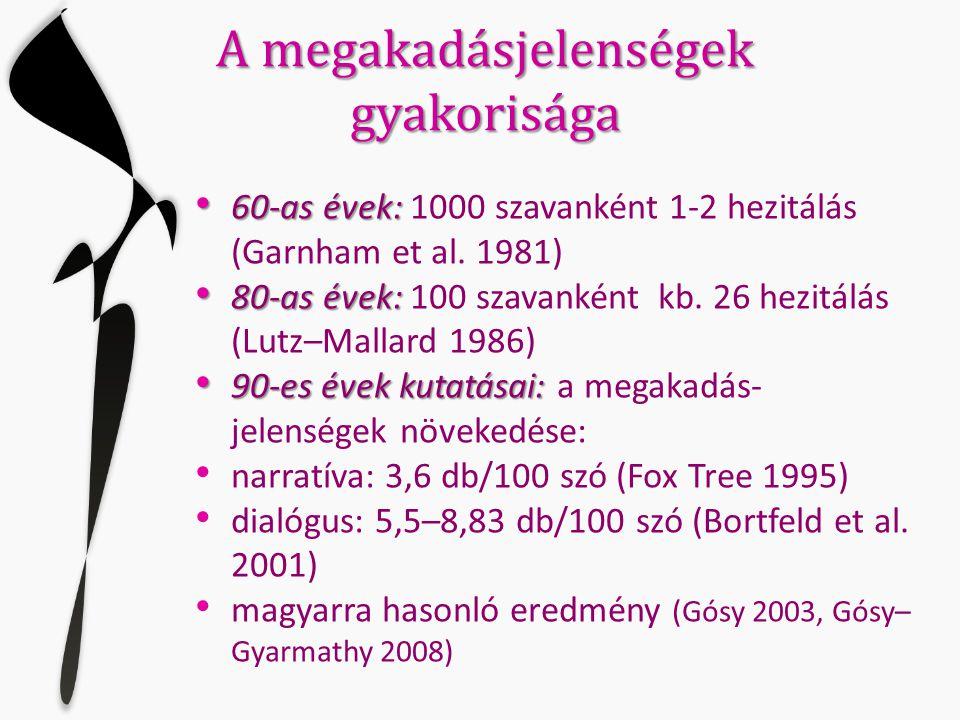 A megakadásjelenségek gyakorisága • 60-as évek: • 60-as évek: 1000 szavanként 1-2 hezitálás (Garnham et al. 1981) • 80-as évek: • 80-as évek: 100 szav
