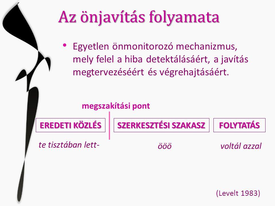 """A megakadások javítása • Javítható megakadások: hibajelenségek és a """"szóhelyettesítő izé (Fabulya 2007) • Az önmonitorozás nem mindig tökéletes."""