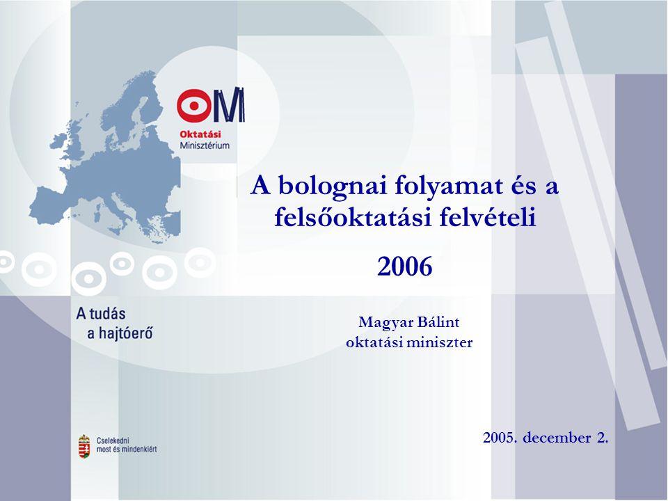 A bolognai folyamat és a felsőoktatási felvételi 2006 Magyar Bálint oktatási miniszter 2005.