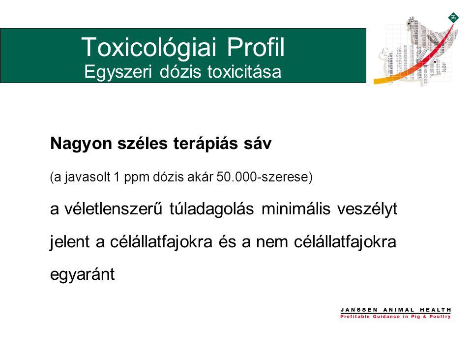 Nagyon széles terápiás sáv (a javasolt 1 ppm dózis akár 50.000-szerese) a véletlenszerű túladagolás minimális veszélyt jelent a célállatfajokra és a nem célállatfajokra egyaránt Toxicológiai Profil Egyszeri dózis toxicitása