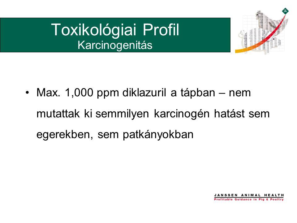 •Max.