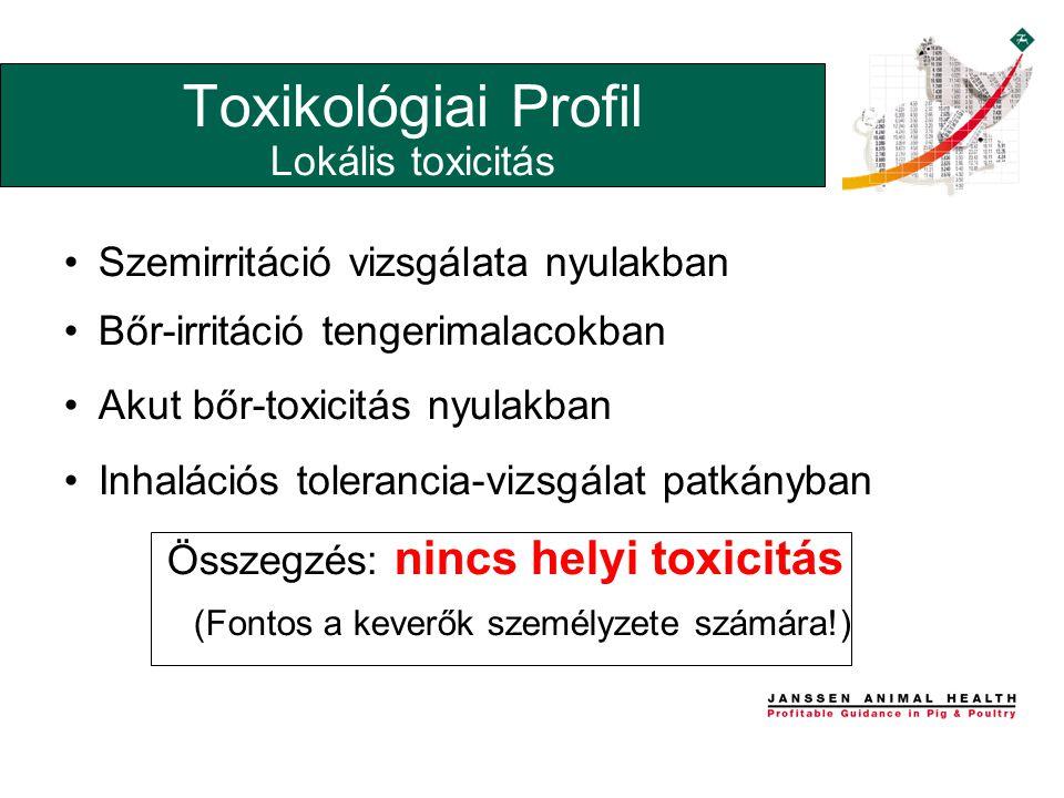 •Szemirritáció vizsgálata nyulakban •Bőr-irritáció tengerimalacokban •Akut bőr-toxicitás nyulakban •Inhalációs tolerancia-vizsgálat patkányban Összegzés: nincs helyi toxicitás (Fontos a keverők személyzete számára!) Toxikológiai Profil Lokális toxicitás