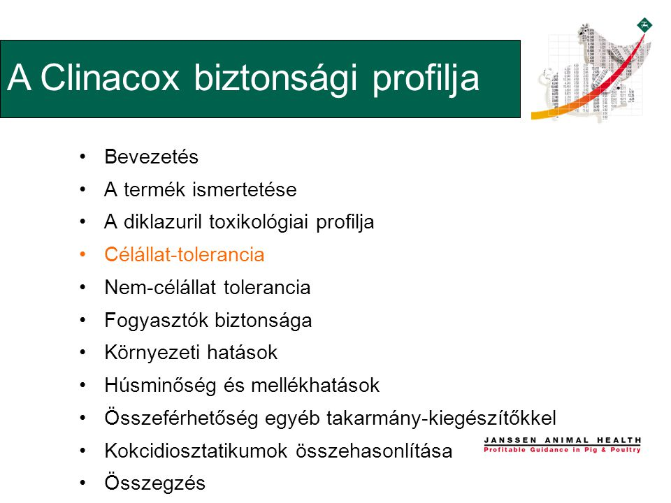 •Bevezetés •A termék ismertetése •A diklazuril toxikológiai profilja •Célállat-tolerancia •Nem-célállat tolerancia •Fogyasztók biztonsága •Környezeti hatások •Húsminőség és mellékhatások •Összeférhetőség egyéb takarmány-kiegészítőkkel •Kokcidiosztatikumok összehasonlítása •Összegzés A Clinacox biztonsági profilja