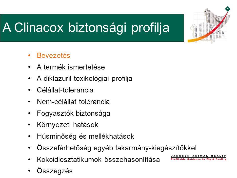•Szubkrónikus orális toxicitás (egér, patkány és kutya/ 3 hónap) •Krónikus orális toxicitás (patkány és kutya / 12 hó) Toxikológiai Profil Ismételt adag toxicitása