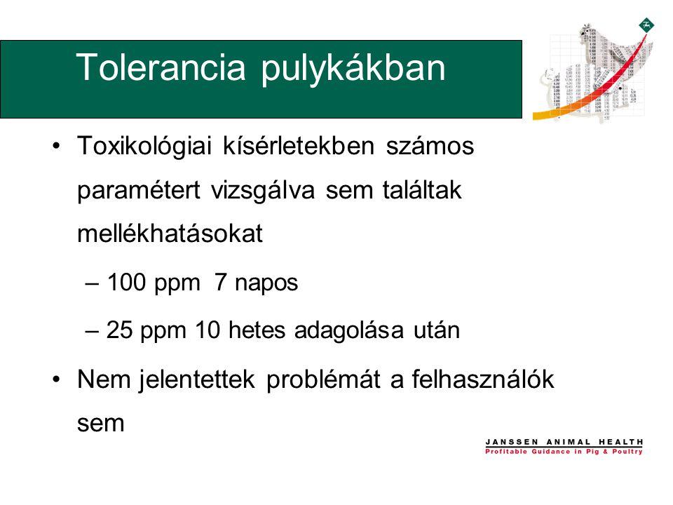 •Toxikológiai kísérletekben számos paramétert vizsgálva sem találtak mellékhatásokat –100 ppm 7 napos –25 ppm 10 hetes adagolása után •Nem jelentettek problémát a felhasználók sem Tolerancia pulykákban