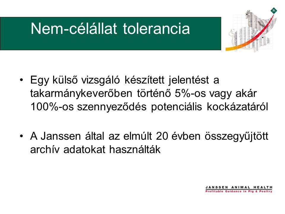 •Egy külső vizsgáló készített jelentést a takarmánykeverőben történő 5%-os vagy akár 100%-os szennyeződés potenciális kockázatáról •A Janssen által az elmúlt 20 évben összegyűjtött archív adatokat használták Nem-célállat tolerancia