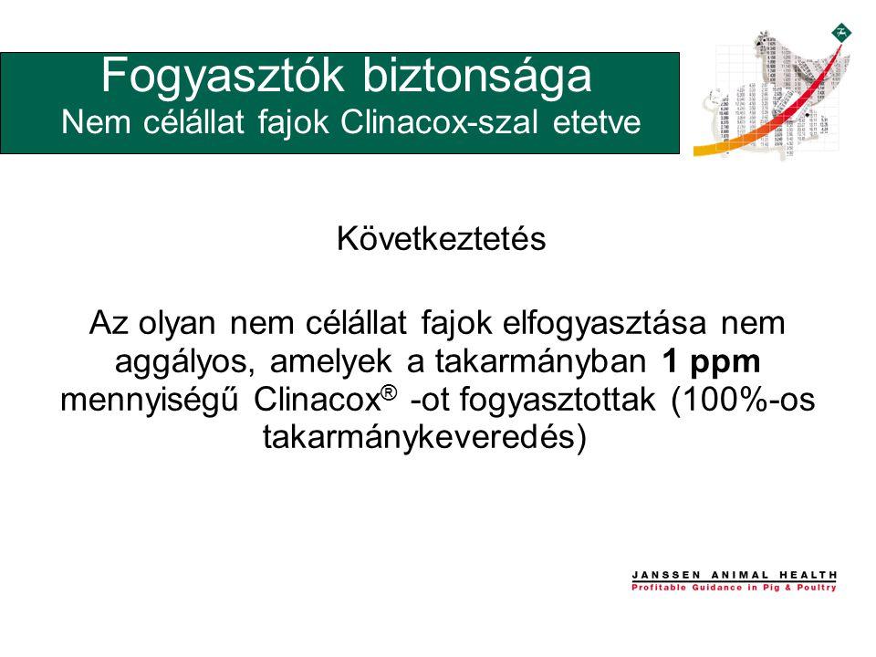 Következtetés Az olyan nem célállat fajok elfogyasztása nem aggályos, amelyek a takarmányban 1 ppm mennyiségű Clinacox ® -ot fogyasztottak (100%-os takarmánykeveredés) Fogyasztók biztonsága Nem célállat fajok Clinacox-szal etetve