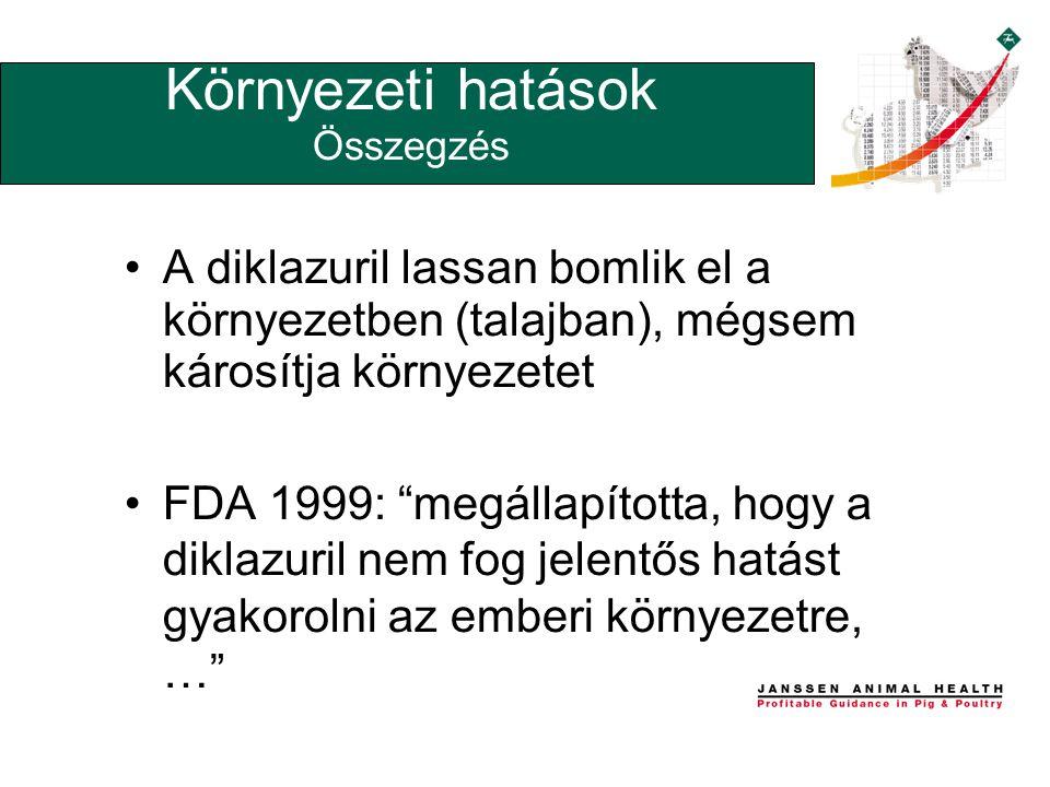 •A diklazuril lassan bomlik el a környezetben (talajban), mégsem károsítja környezetet •FDA 1999: megállapította, hogy a diklazuril nem fog jelentős hatást gyakorolni az emberi környezetre, … Környezeti hatások Összegzés
