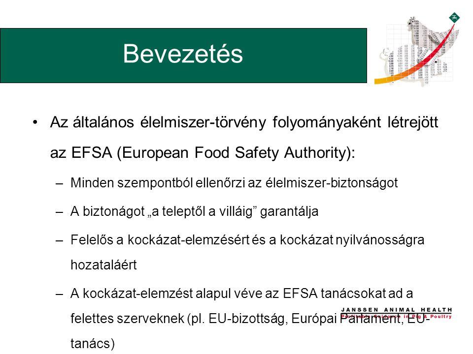 """•Az általános élelmiszer-törvény folyományaként létrejött az EFSA (European Food Safety Authority): –Minden szempontból ellenőrzi az élelmiszer-biztonságot –A biztonágot """"a teleptől a villáig garantálja –Felelős a kockázat-elemzésért és a kockázat nyilvánosságra hozataláért –A kockázat-elemzést alapul véve az EFSA tanácsokat ad a felettes szerveknek (pl."""