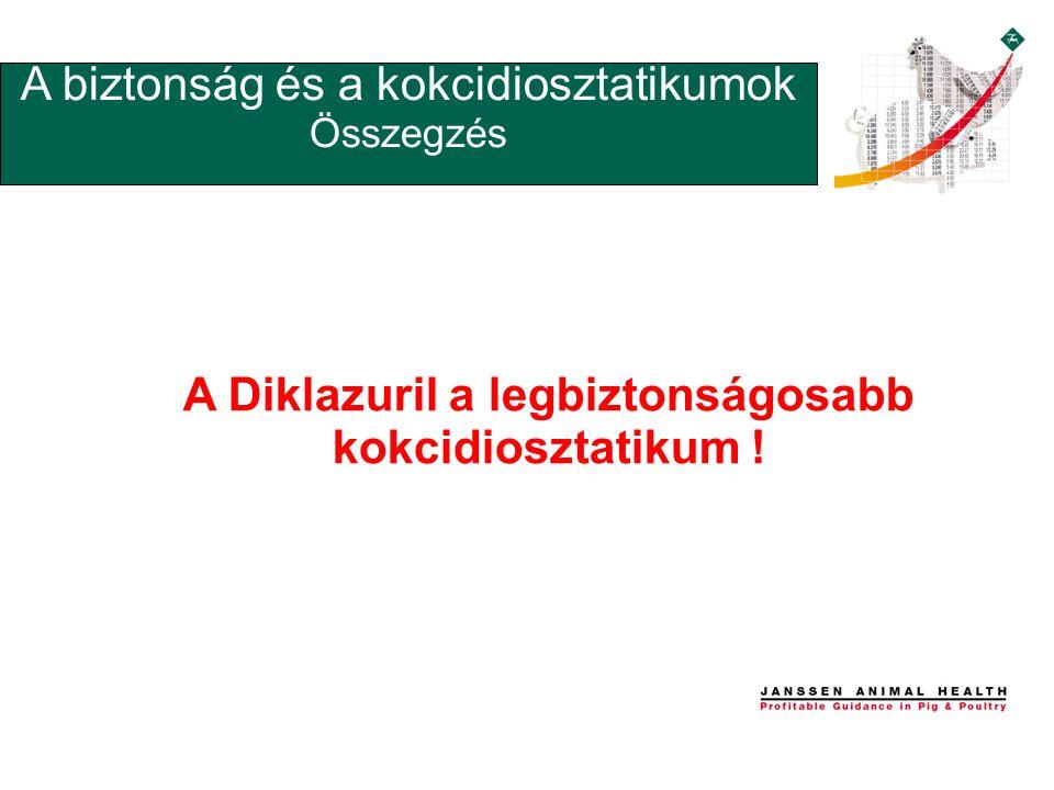 A biztonság és a kokcidiosztatikumok Összegzés A Diklazuril a legbiztonságosabb kokcidiosztatikum !