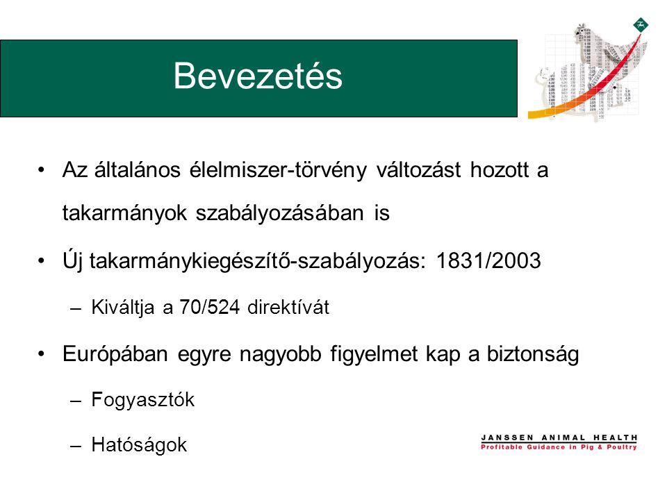 •2005: kérés az EFSA-tól minden kokcidiosztatikum-gyártóhoz: –Minden kokcidiosztatikumhoz gyűjtsenek adatokat a nem-célállat toleranciáról is –Engedélyezzék az EFSA-nak, hogy kockázatelemzést végezzen a nem-célállat toleranciáról Nem-célállat tolerancia