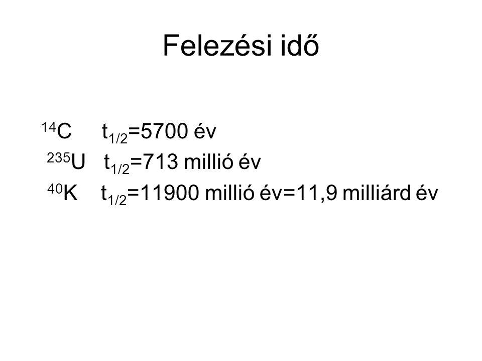 Felezési idő 14 C t 1/2 =5700 év 235 U t 1/2 =713 millió év 40 K t 1/2 =11900 millió év=11,9 milliárd év
