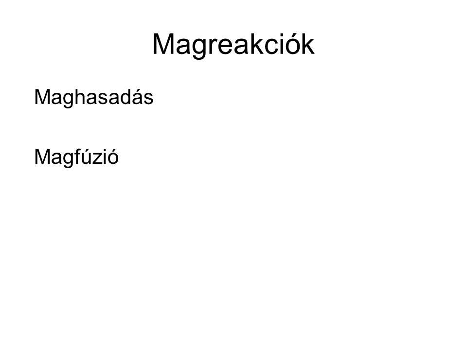 Magreakciók Maghasadás Magfúzió