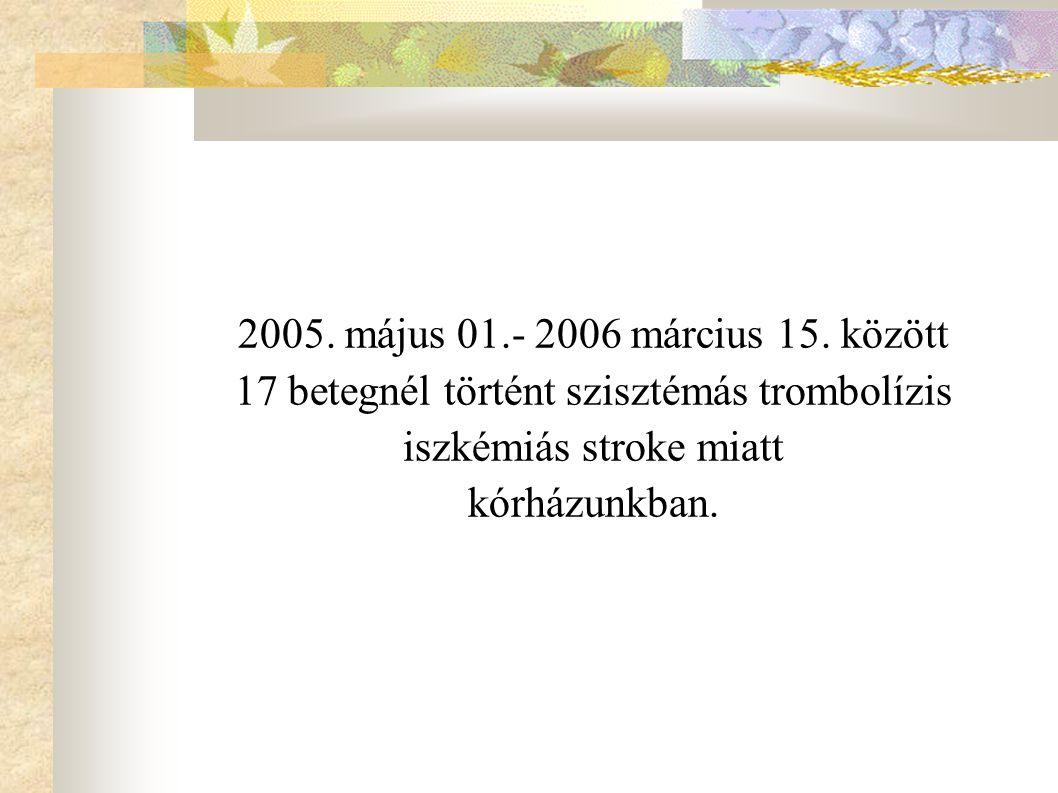 2005. május 01.- 2006 március 15. között 17 betegnél történt szisztémás trombolízis iszkémiás stroke miatt kórházunkban.