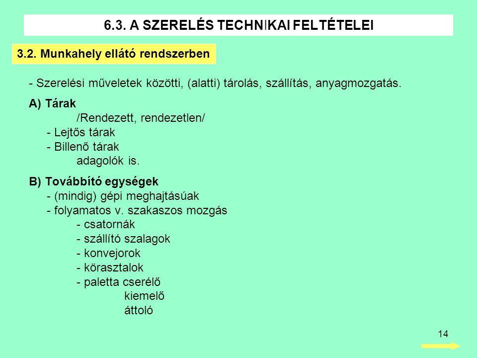 14 - Szerelési műveletek közötti, (alatti) tárolás, szállítás, anyagmozgatás. A) Tárak /Rendezett, rendezetlen/ - Lejtős tárak - Billenő tárak adagoló