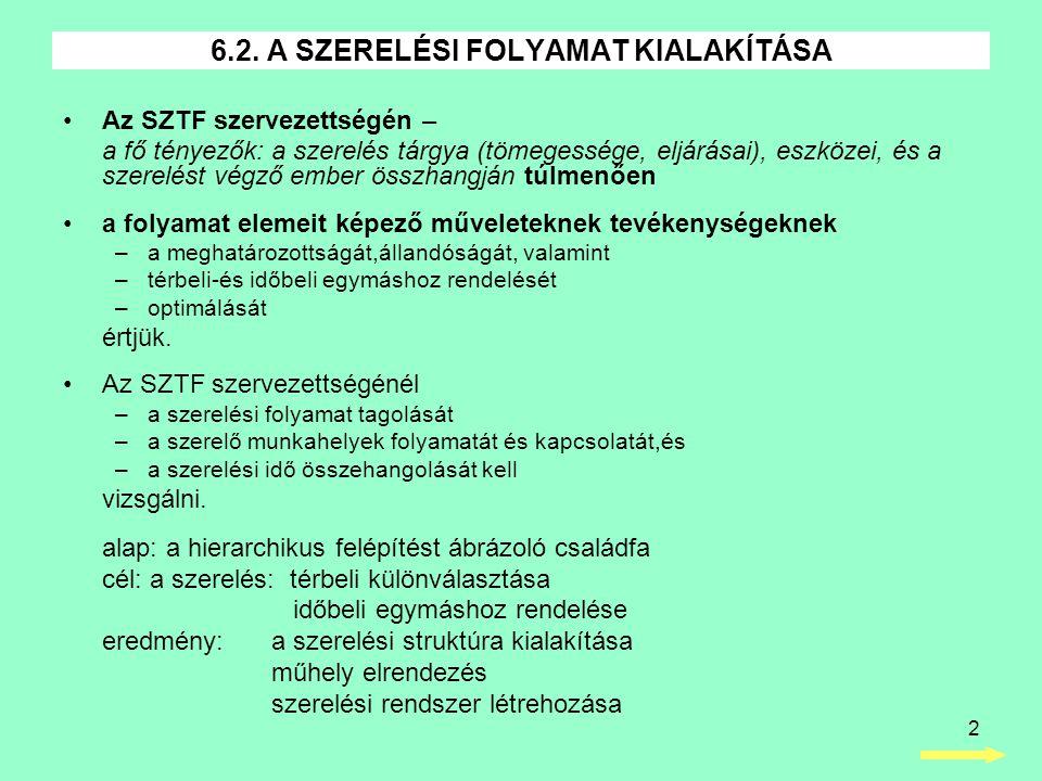2 6.2. A SZERELÉSI FOLYAMAT KIALAKÍTÁSA •Az SZTF szervezettségén – a fő tényezők: a szerelés tárgya (tömegessége, eljárásai), eszközei, és a szerelést