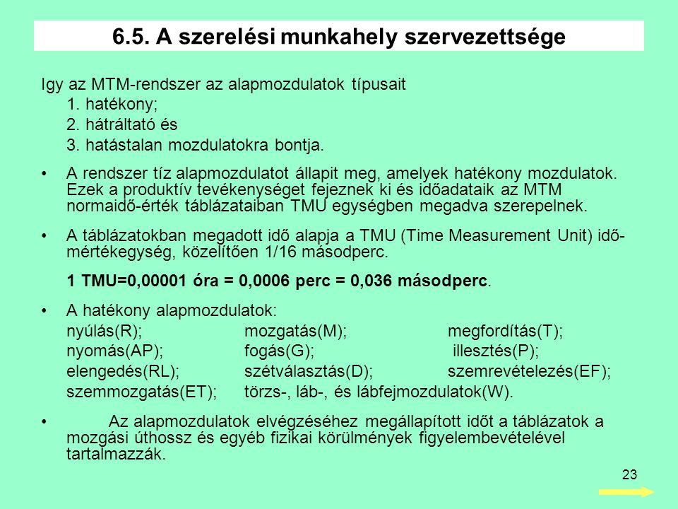 23 Igy az MTM-rendszer az alapmozdulatok típusait 1. hatékony; 2. hátráltató és 3. hatástalan mozdulatokra bontja. •A rendszer tíz alapmozdulatot álla
