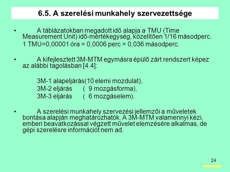 24 •A táblázatokban megadott idő alapja a TMU (Time Measurement Unit) idő-mértékegység, közelítően 1/16 másodperc. 1 TMU=0,00001 óra = 0,0006 perc = 0