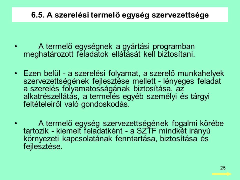 25 6.5. A szerelési termelő egység szervezettsége •A termelő egységnek a gyártási programban meghatározott feladatok ellátását kell biztosítani. •Ezen