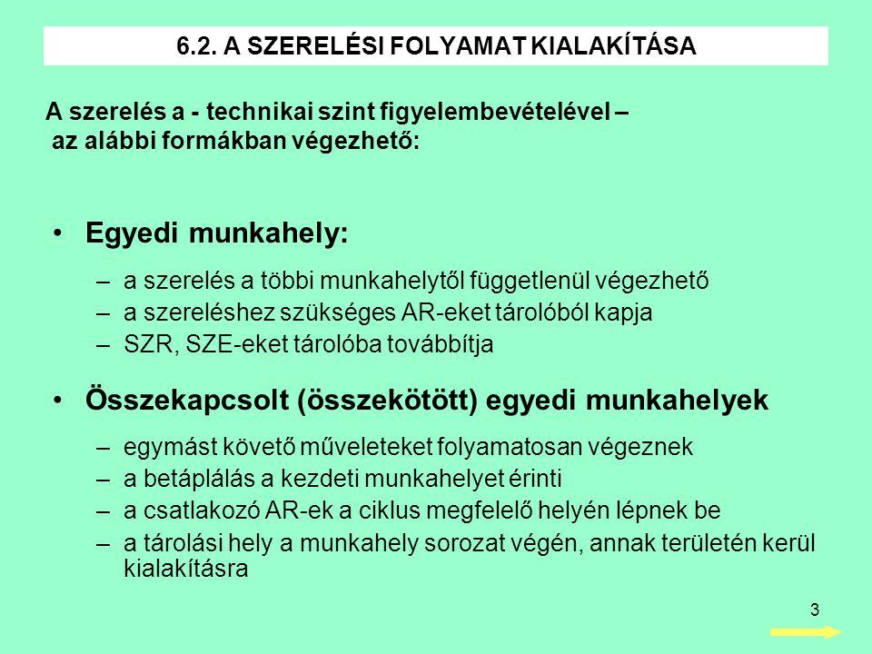 3 6.2. A SZERELÉSI FOLYAMAT KIALAKÍTÁSA •Egyedi munkahely: –a szerelés a többi munkahelytől függetlenül végezhető –a szereléshez szükséges AR-eket tár