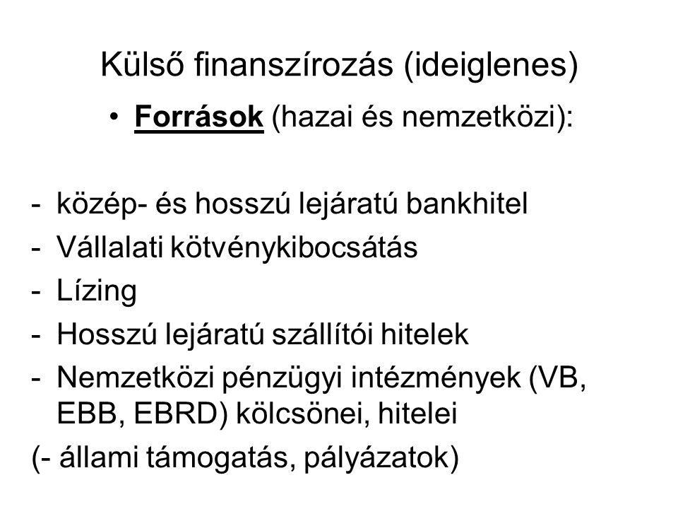 Külső finanszírozás (ideiglenes) •Források (hazai és nemzetközi): -közép- és hosszú lejáratú bankhitel -Vállalati kötvénykibocsátás -Lízing -Hosszú lejáratú szállítói hitelek -Nemzetközi pénzügyi intézmények (VB, EBB, EBRD) kölcsönei, hitelei (- állami támogatás, pályázatok)