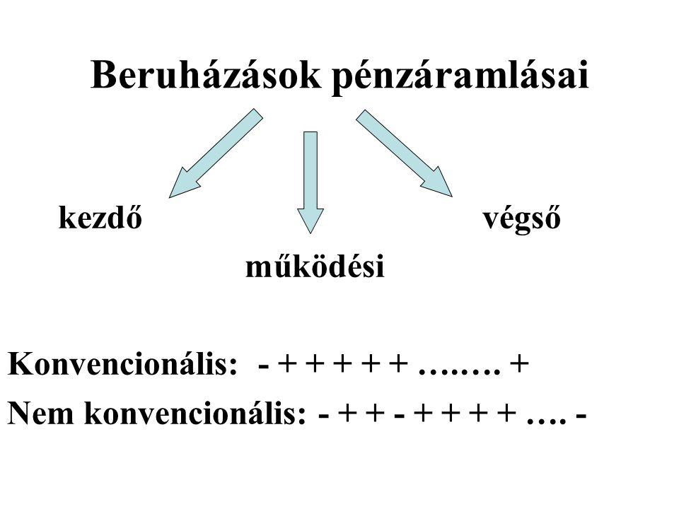 Beruházások pénzáramlásai kezdő végső működési Konvencionális: - + + + + + ….…. + Nem konvencionális: - + + - + + + + …. -