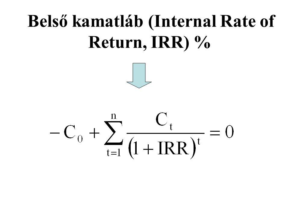 Belső kamatláb (Internal Rate of Return, IRR) %
