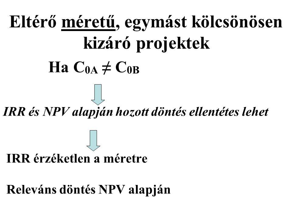 Eltérő méretű, egymást kölcsönösen kizáró projektek Ha C 0A ≠ C 0B IRR és NPV alapján hozott döntés ellentétes lehet IRR érzéketlen a méretre Releváns döntés NPV alapján
