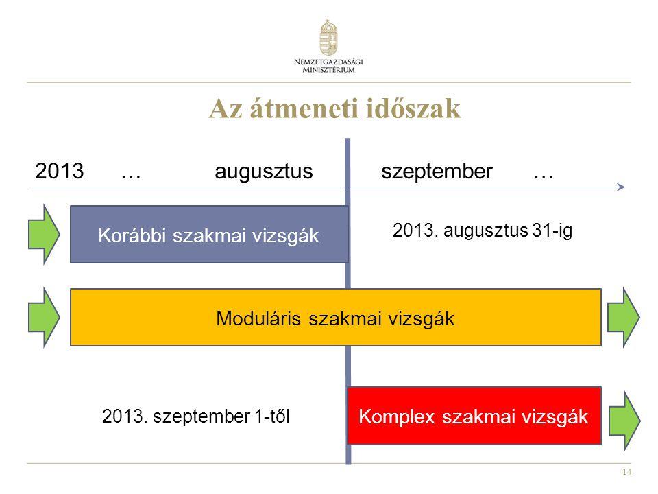 14 Az átmeneti időszak 2013 … augusztus szeptember … Komplex szakmai vizsgák Korábbi szakmai vizsgák Moduláris szakmai vizsgák 2013. augusztus 31-ig 2
