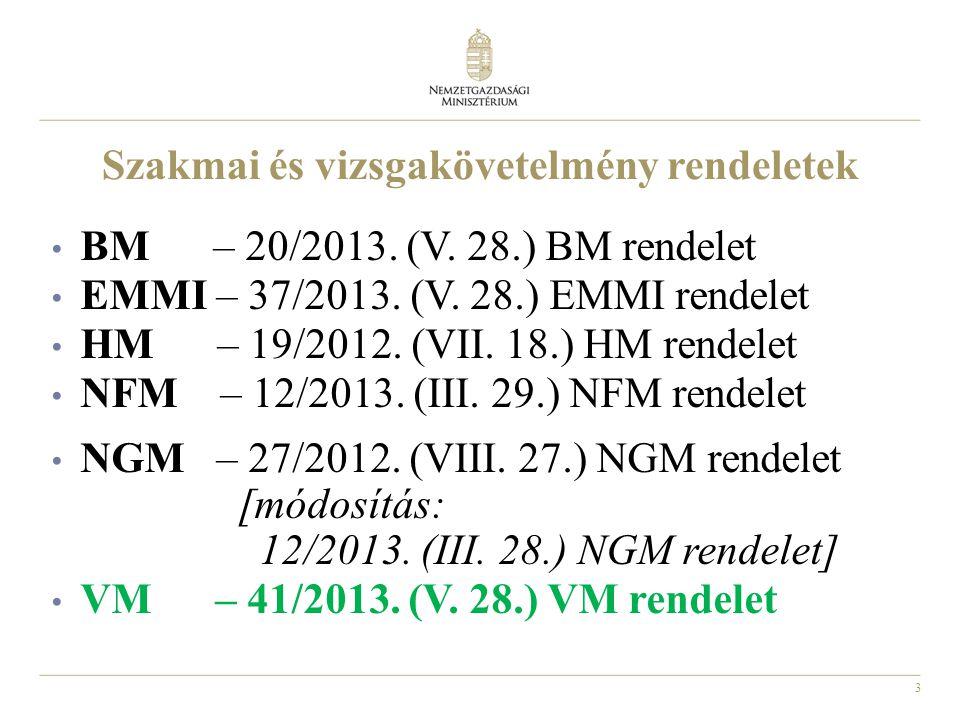 3 Szakmai és vizsgakövetelmény rendeletek • BM – 20/2013. (V. 28.) BM rendelet • EMMI – 37/2013. (V. 28.) EMMI rendelet • HM – 19/2012. (VII. 18.) HM