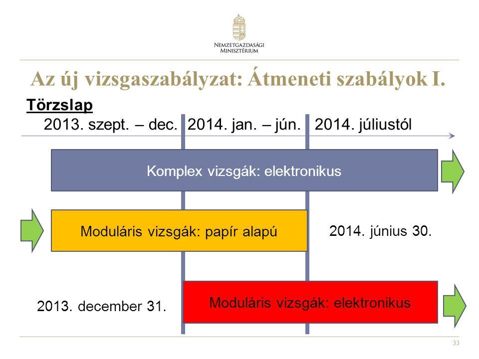 33 Az új vizsgaszabályzat: Átmeneti szabályok I. Törzslap 2013. szept. – dec. 2014. jan. – jún. 2014. júliustól Moduláris vizsgák: elektronikus Komple