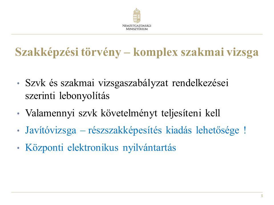 29 Az új vizsgaszabályzat: Díjazás II.