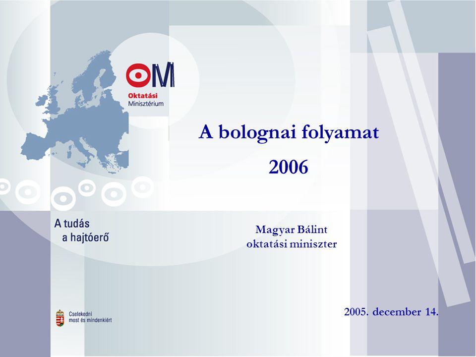 A bolognai folyamat 2006 Magyar Bálint oktatási miniszter 2005. december 14.