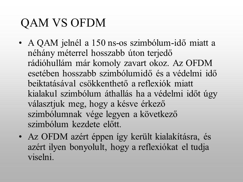 QAM VS OFDM •A QAM jelnél a 150 ns-os szimbólum-idő miatt a néhány méterrel hosszabb úton terjedő rádióhullám már komoly zavart okoz. Az OFDM esetében