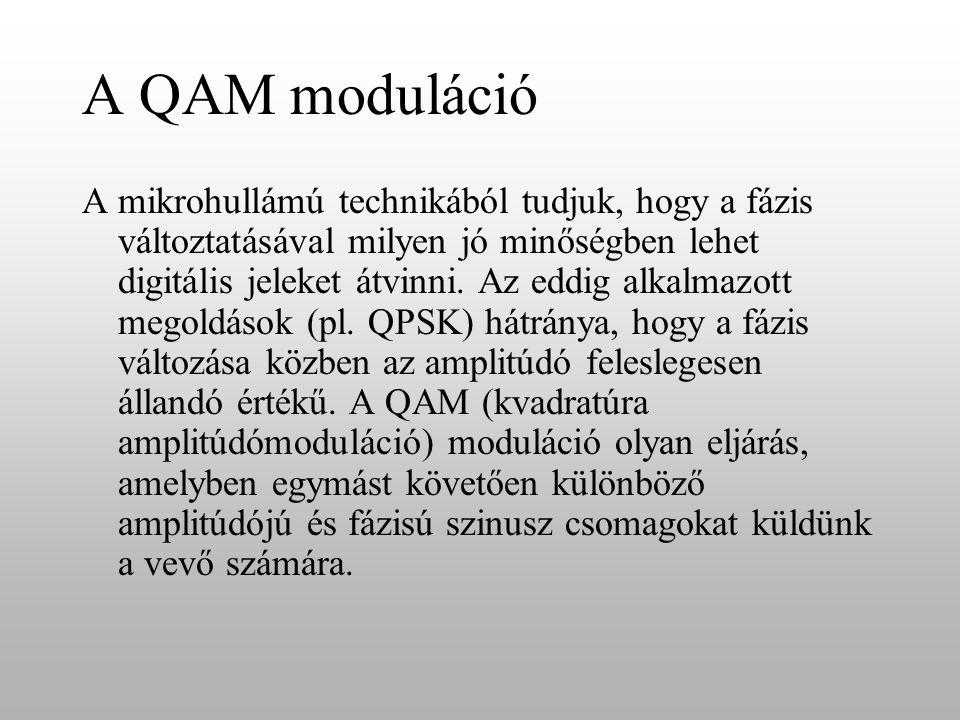 A QAM moduláció A mikrohullámú technikából tudjuk, hogy a fázis változtatásával milyen jó minőségben lehet digitális jeleket átvinni. Az eddig alkalma