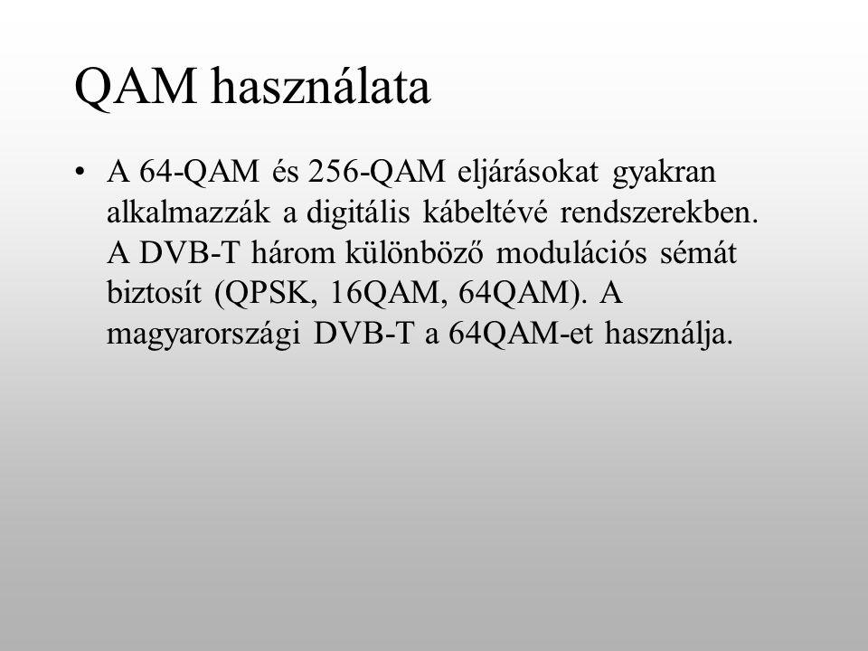QAM használata •A 64-QAM és 256-QAM eljárásokat gyakran alkalmazzák a digitális kábeltévé rendszerekben. A DVB-T három különböző modulációs sémát bizt