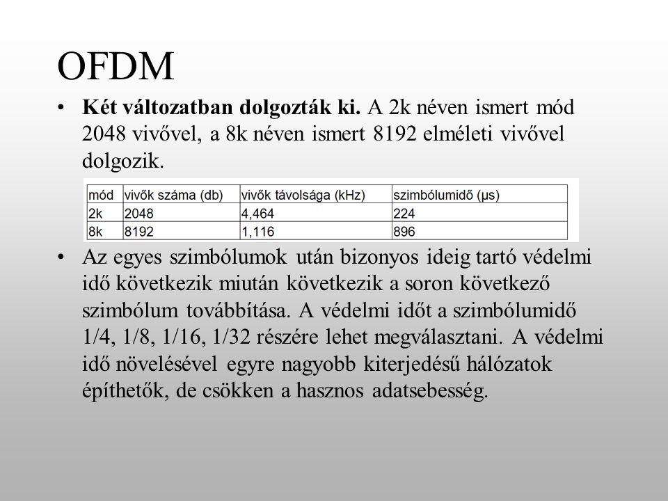 OFDM •Két változatban dolgozták ki. A 2k néven ismert mód 2048 vivővel, a 8k néven ismert 8192 elméleti vivővel dolgozik. •Az egyes szimbólumok után b