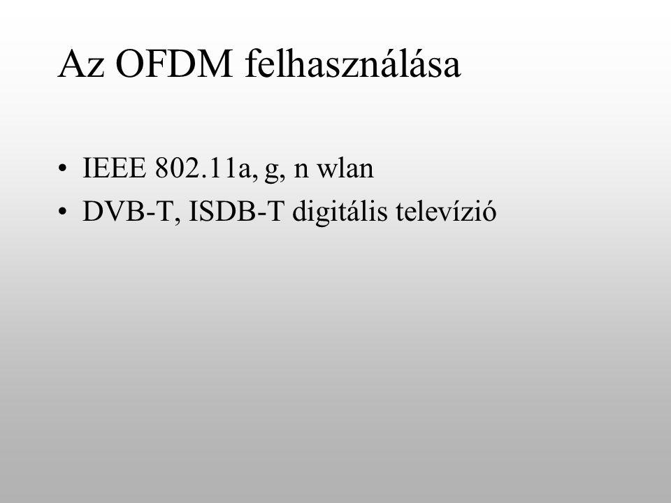 Az OFDM felhasználása •IEEE 802.11a, g, n wlan •DVB-T, ISDB-T digitális televízió