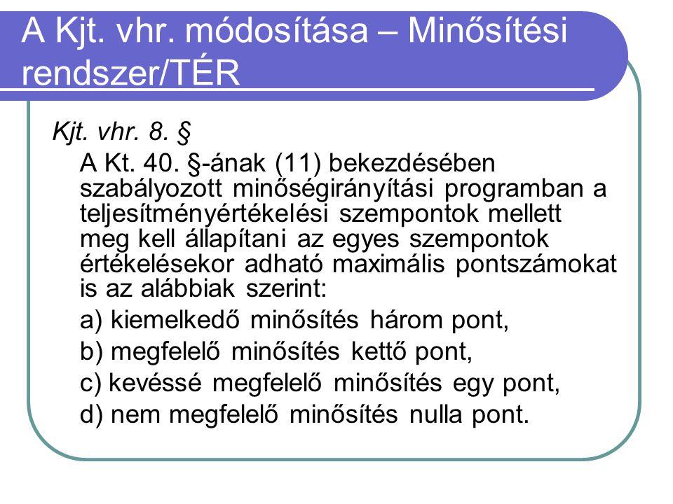 A Kjt. vhr. módosítása – Minősítési rendszer/TÉR Kjt. vhr. 8. § A Kt. 40. §-ának (11) bekezdésében szabályozott minőségirányítási programban a teljesí