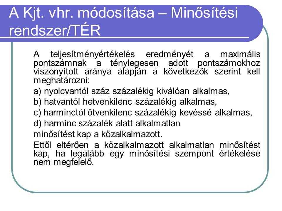A Kjt. vhr. módosítása – Minősítési rendszer/TÉR A teljesítményértékelés eredményét a maximális pontszámnak a ténylegesen adott pontszámokhoz viszonyí