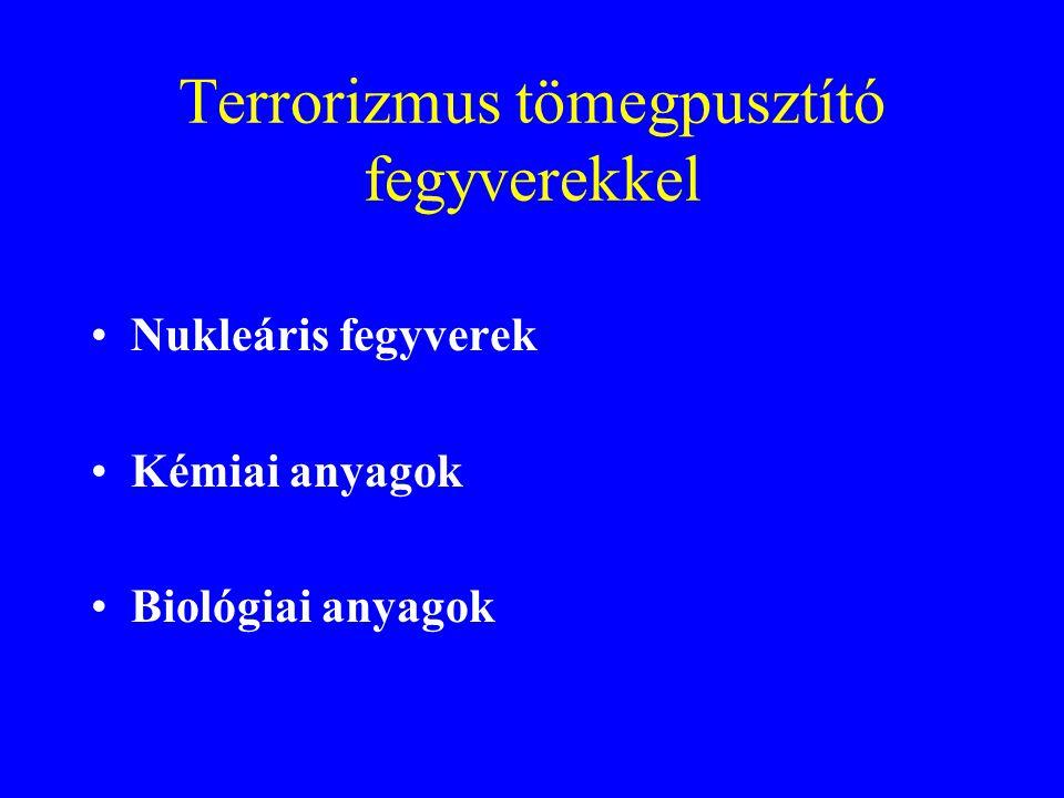 Terrorizmus tömegpusztító fegyverekkel •Nukleáris fegyverek •Kémiai anyagok •Biológiai anyagok