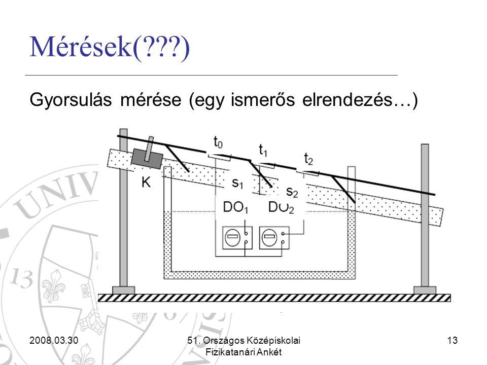 2008.03.3051. Országos Középiskolai Fizikatanári Ankét 13 Mérések(???) Gyorsulás mérése (egy ismerős elrendezés…)